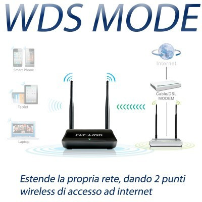 FLY-LINK 300M WI-FI A.P.