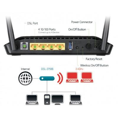 ROUTER ADSL2/2+ N 4PT 10